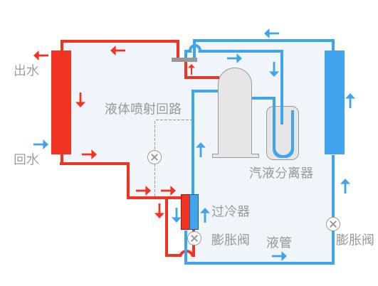 超低温空气源热泵采暖原理图