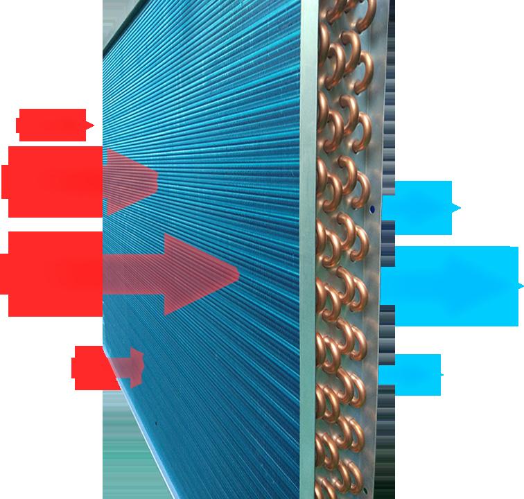 空气能蒸发器:定制的蓝色亲水膜铝箔翅片蒸发器拥有最合理的换热面积及最优化的四排铜管厚度,从而实现更快的化霜速度及更高的换热效率