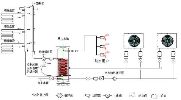 空气能地暖+热水系统安装图.jpg