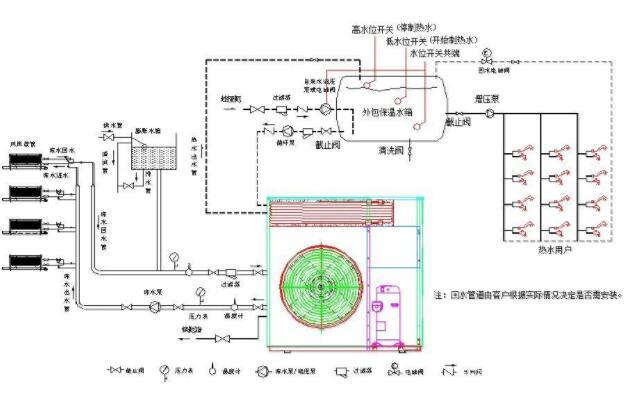 空气能热泵安装示意图.jpg