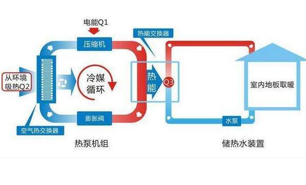 空气能热泵供暖原理图.jpg