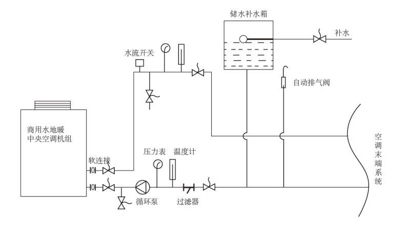 空气能中央空调冷暖系统简易安装图.jpg