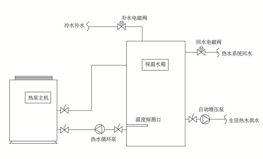 空气能热水机组安装示意图.jpg