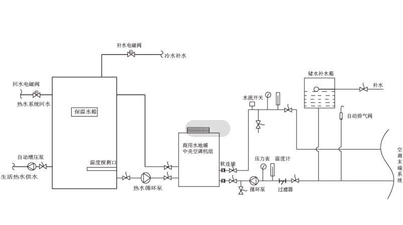 商用空气能多联供机组简易安装图.jpg