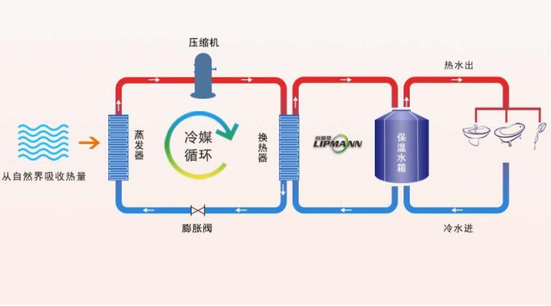 空气能热水器原理图.jpg