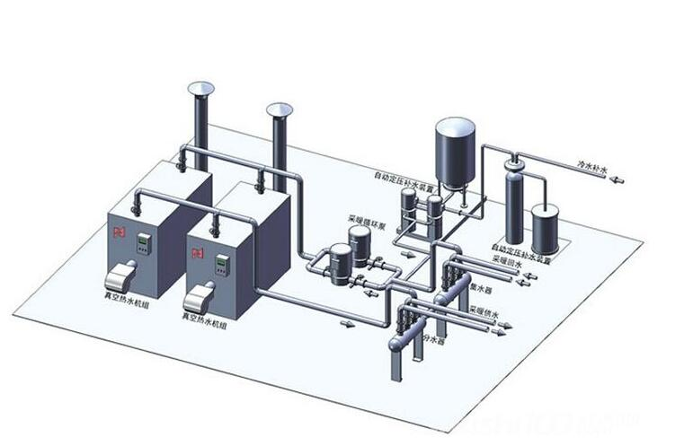 供暖系统.jpg