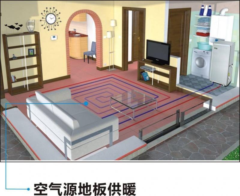 空气凯发国际娱乐k8地暖系统好用吗?